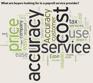 BuyerZone infographic on payroll trends in 2011